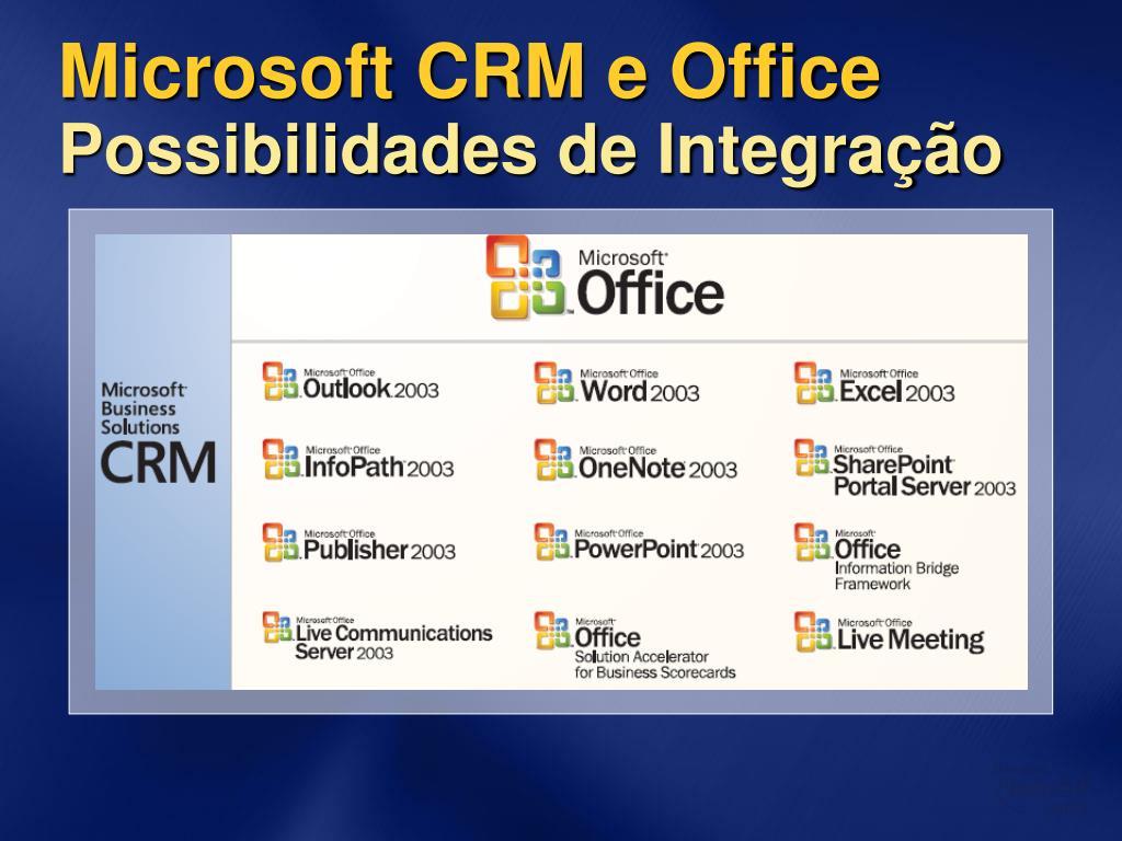 Microsoft CRM e Office
