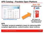 aps catalog parallels open platform