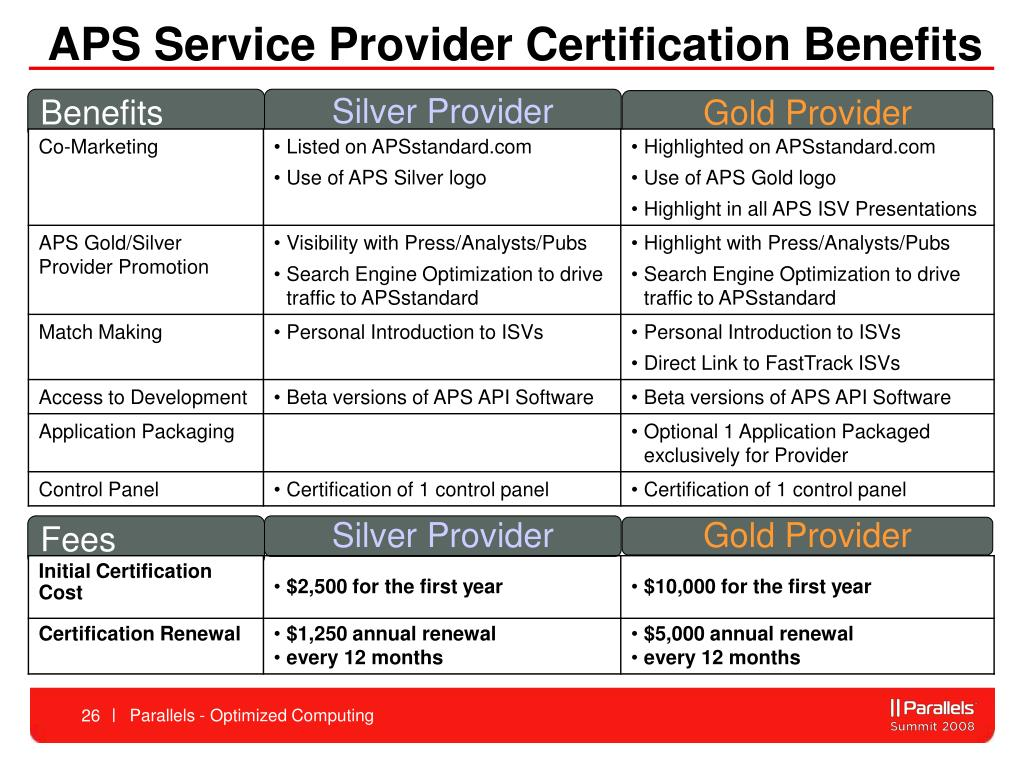 APS Service Provider Certification Benefits
