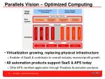 parallels vision optimized computing