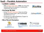 saas parallels automation