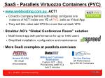 saas parallels virtuozzo containers pvc