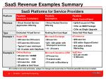 saas revenue examples summary