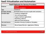 saas virtualization and automation13