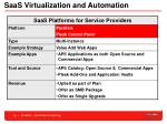 saas virtualization and automation15