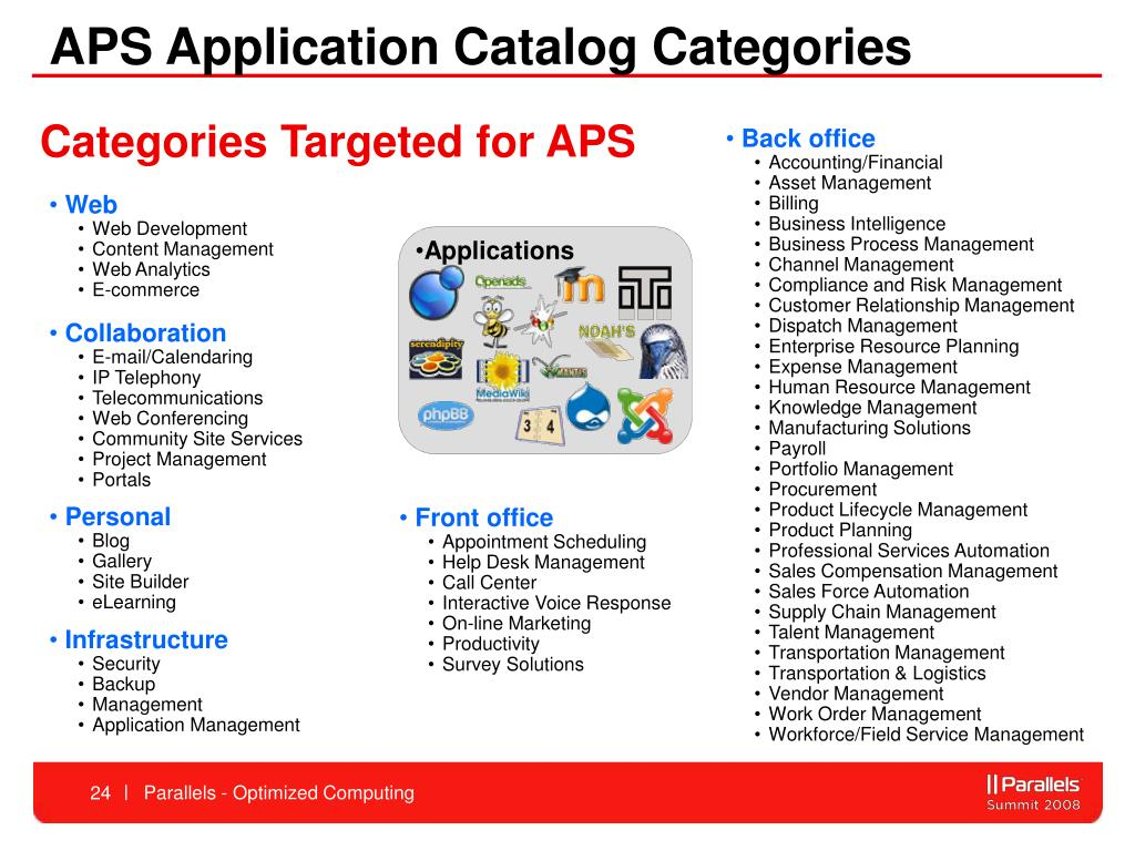 APS Application Catalog Categories