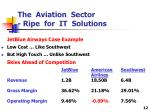 the aviation sector ripe for it solutions