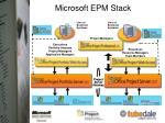 microsoft epm stack