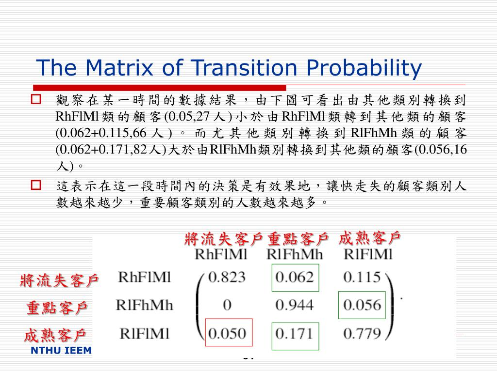 The Matrix of Transition Probability