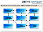 advanced integrated modules of microsoft dynamics gp