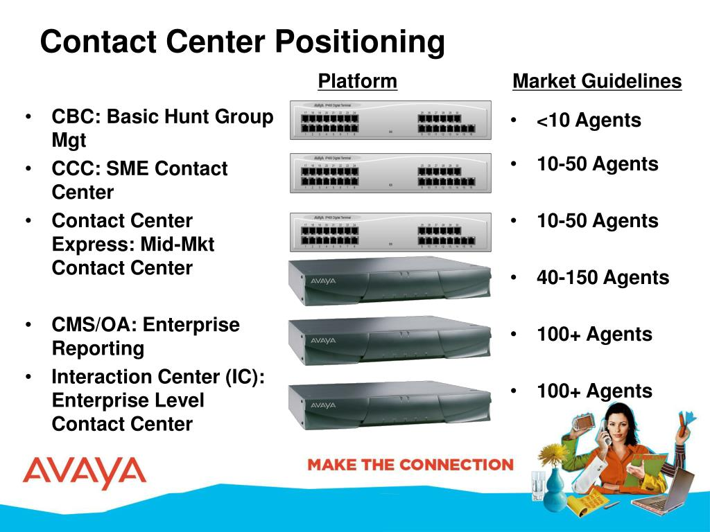 Contact Center Positioning