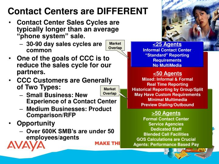 Contact centers are different