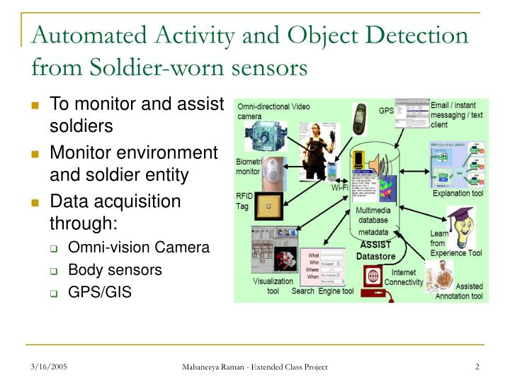 Automated activity and object detection from soldier worn sensors