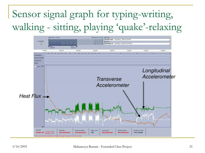 Sensor signal graph for typing-writing, walking - sitting, playing 'quake'-relaxing