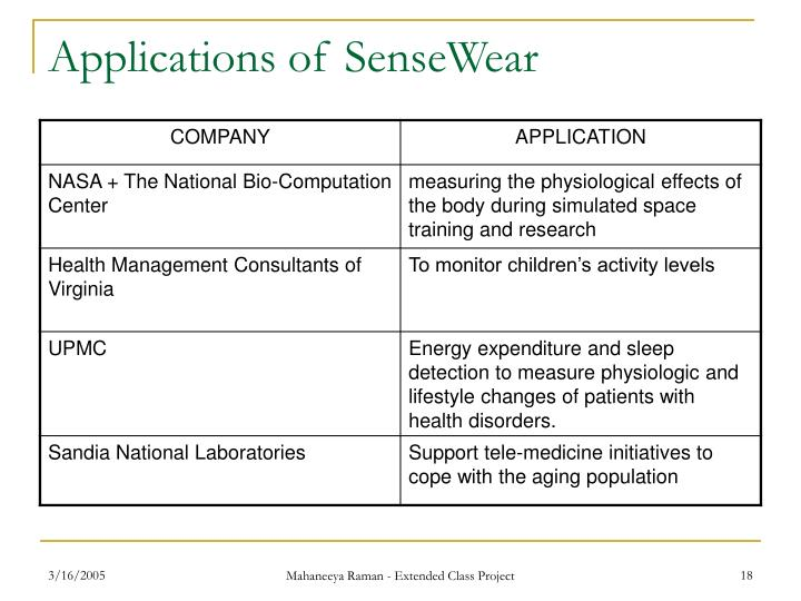 Applications of SenseWear