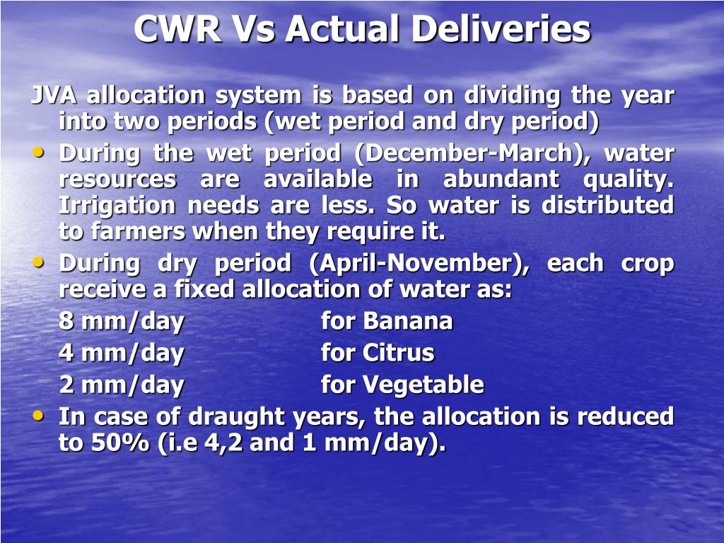 CWR Vs Actual Deliveries