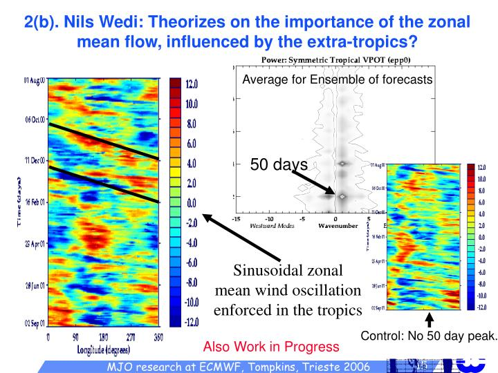 2(b). Nils Wedi: Theorizes on the importance of the zonal mean flow, influenced by the extra-tropics?