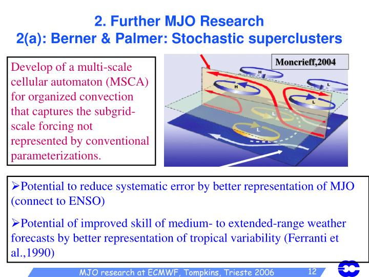 2. Further MJO Research