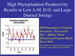 high phytoplankton productivity results in low a m d o and large diurnal swings