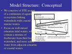 model structure conceptual