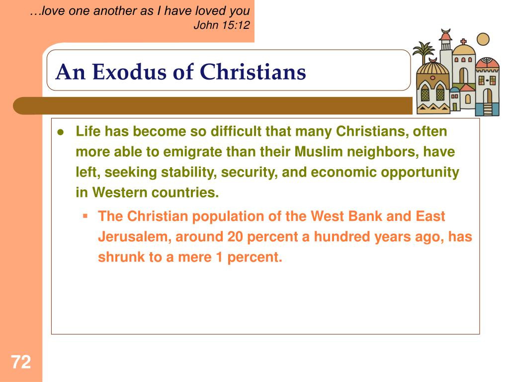 An Exodus of Christians