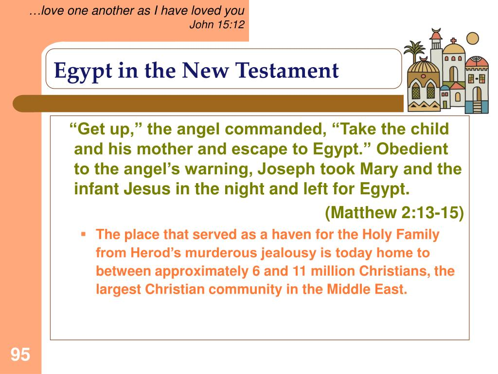 Egypt in the New Testament