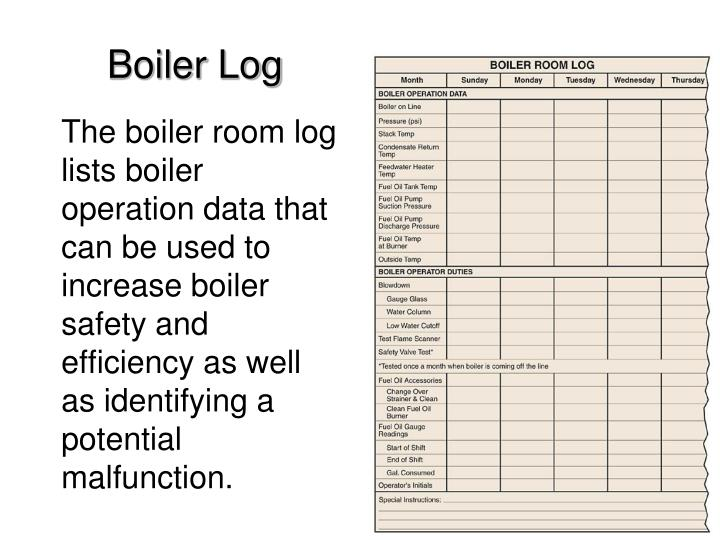 PPT - Boiler Safety PowerPoint Presentation - ID:975693