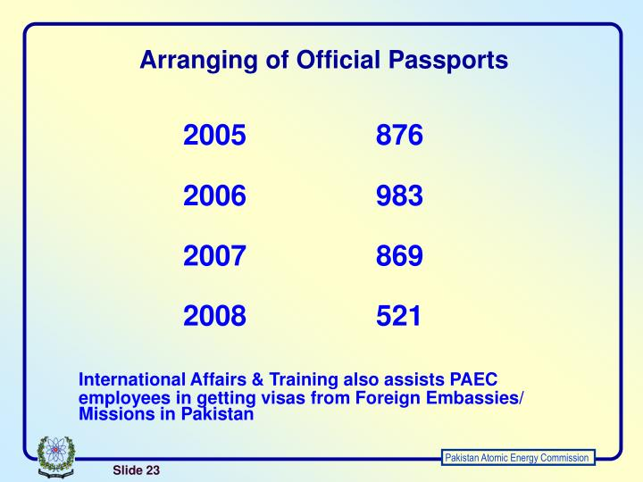 Arranging of Official Passports