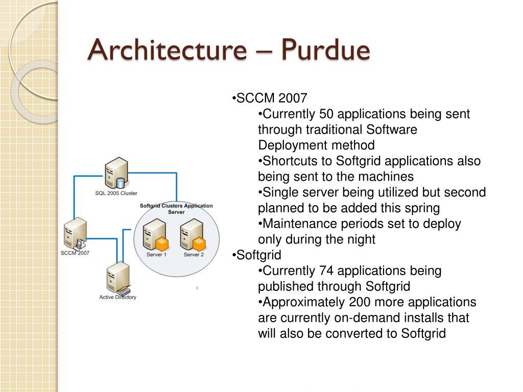 Architecture – Purdue