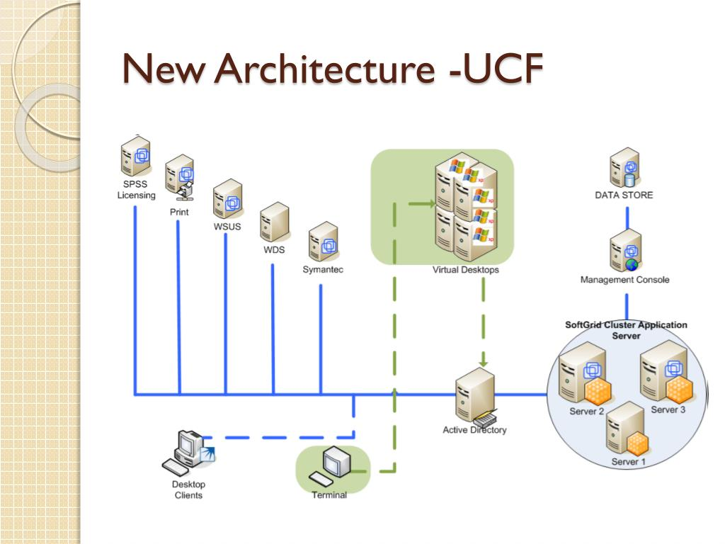 New Architecture -UCF