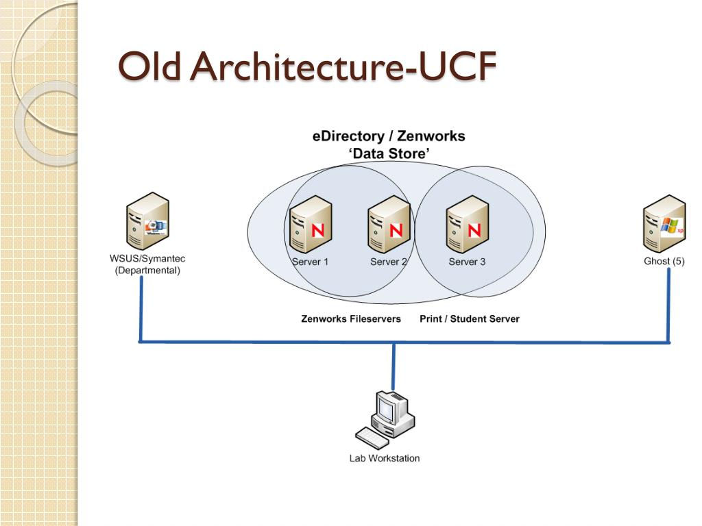 Old Architecture-UCF
