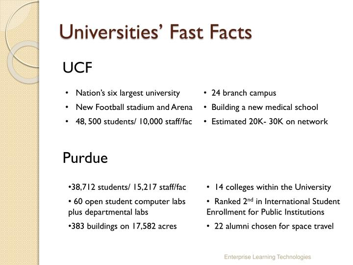 Universities fast facts