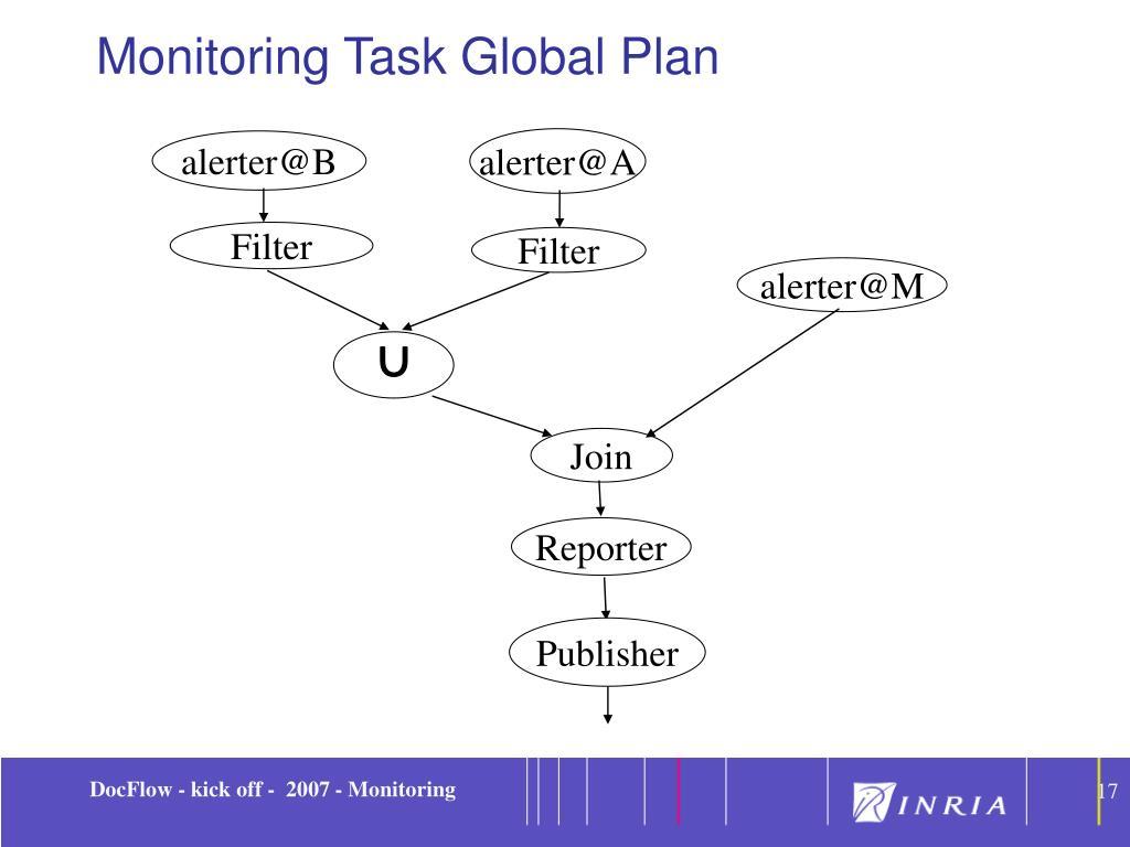 Monitoring Task Global Plan