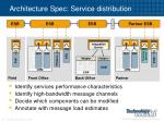 architecture spec service distribution