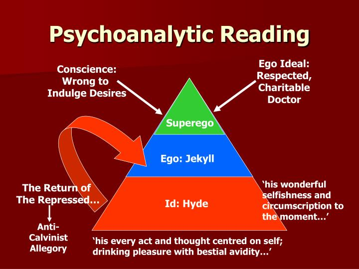 monomania psychology analysis ideal ego and ego ideal Project gutenberg's 'that very mab',  the intangibly ideal,  that as he was conscious of external objects merely through the medium of his own ego,.