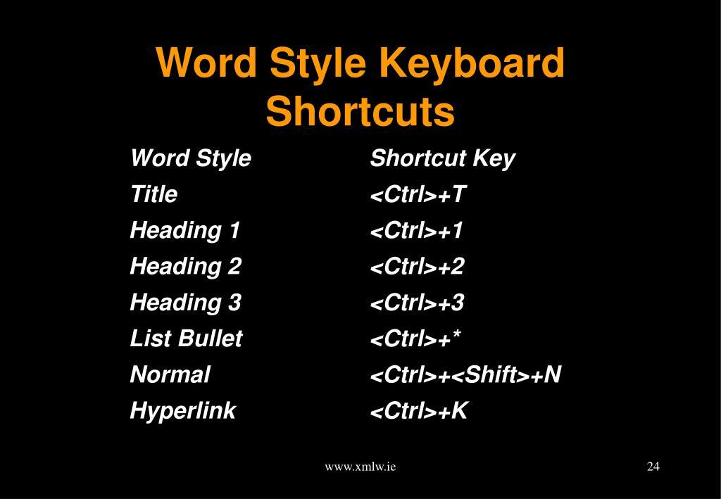 Word Style Keyboard Shortcuts