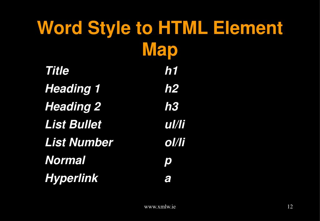 Word Style to HTML Element Map