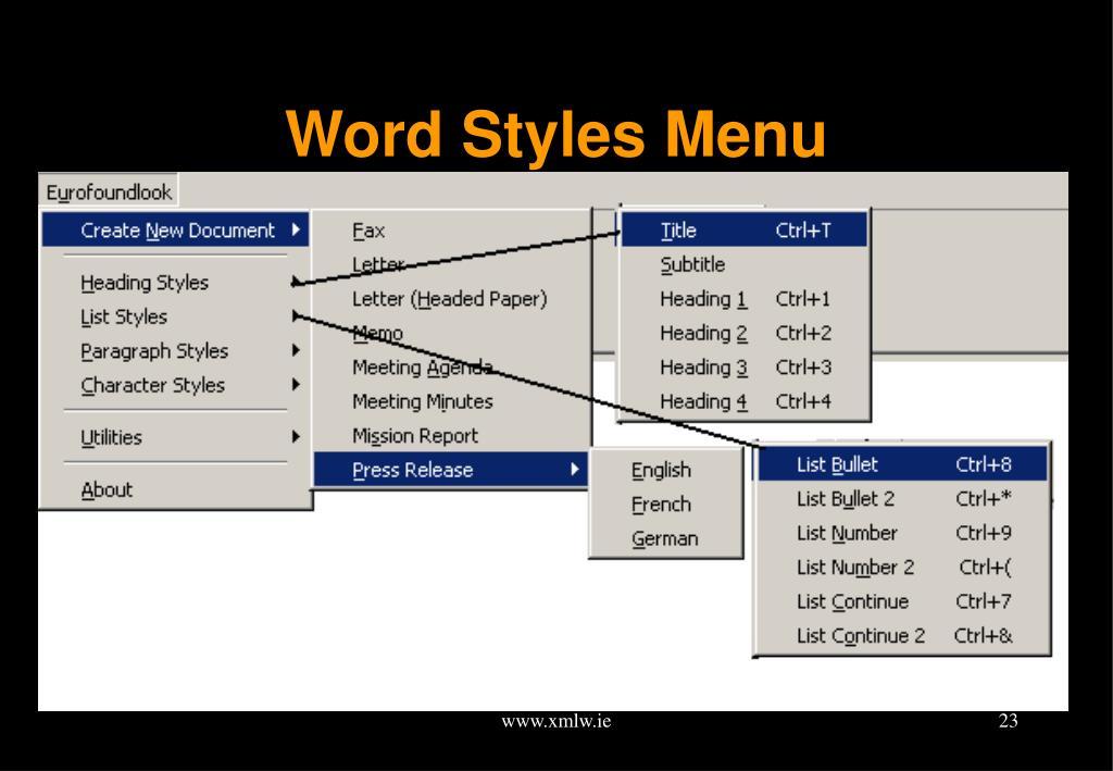 Word Styles Menu