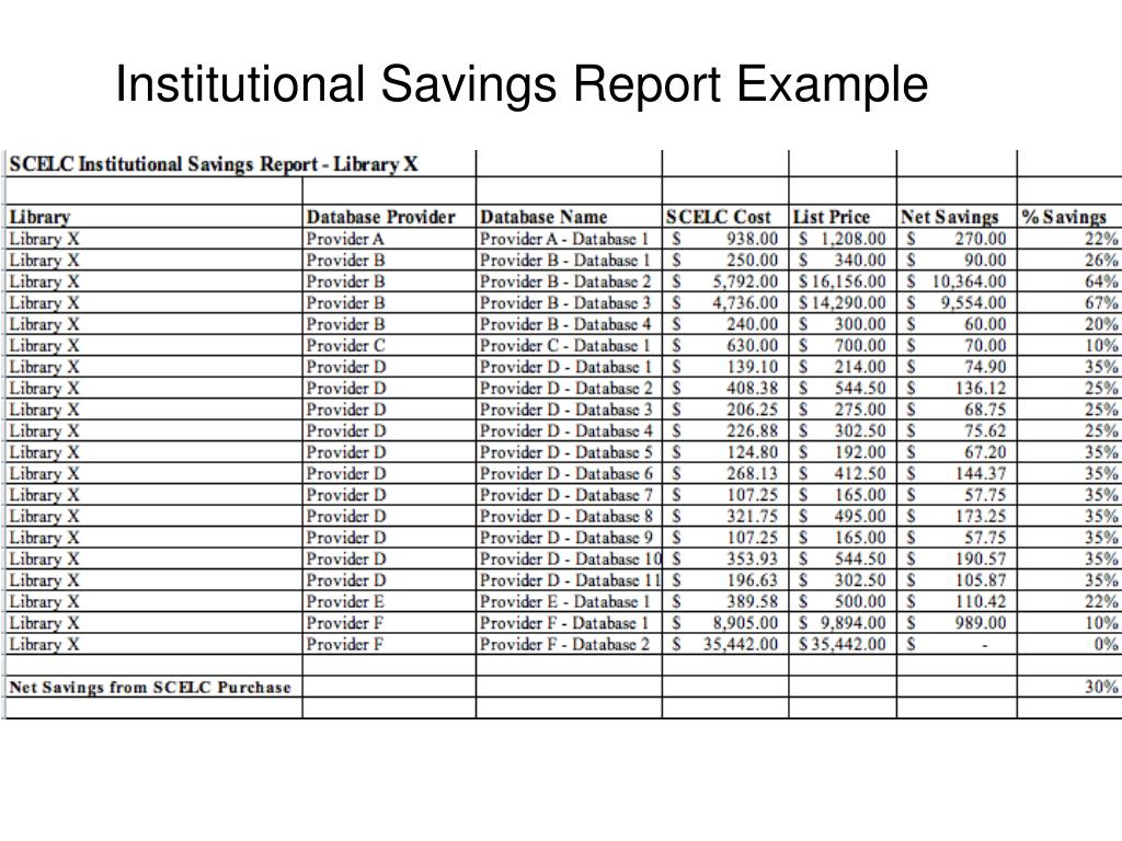 Institutional Savings Report Example