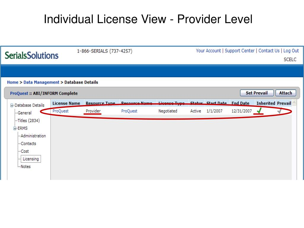 Individual License View - Provider Level
