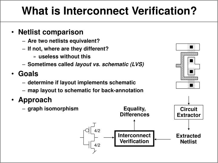 What is interconnect verification