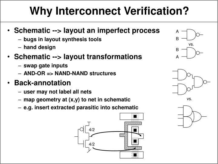 Why interconnect verification