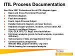 itil process documentation