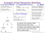 example entity resolution workflow