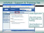 infohub support training tab