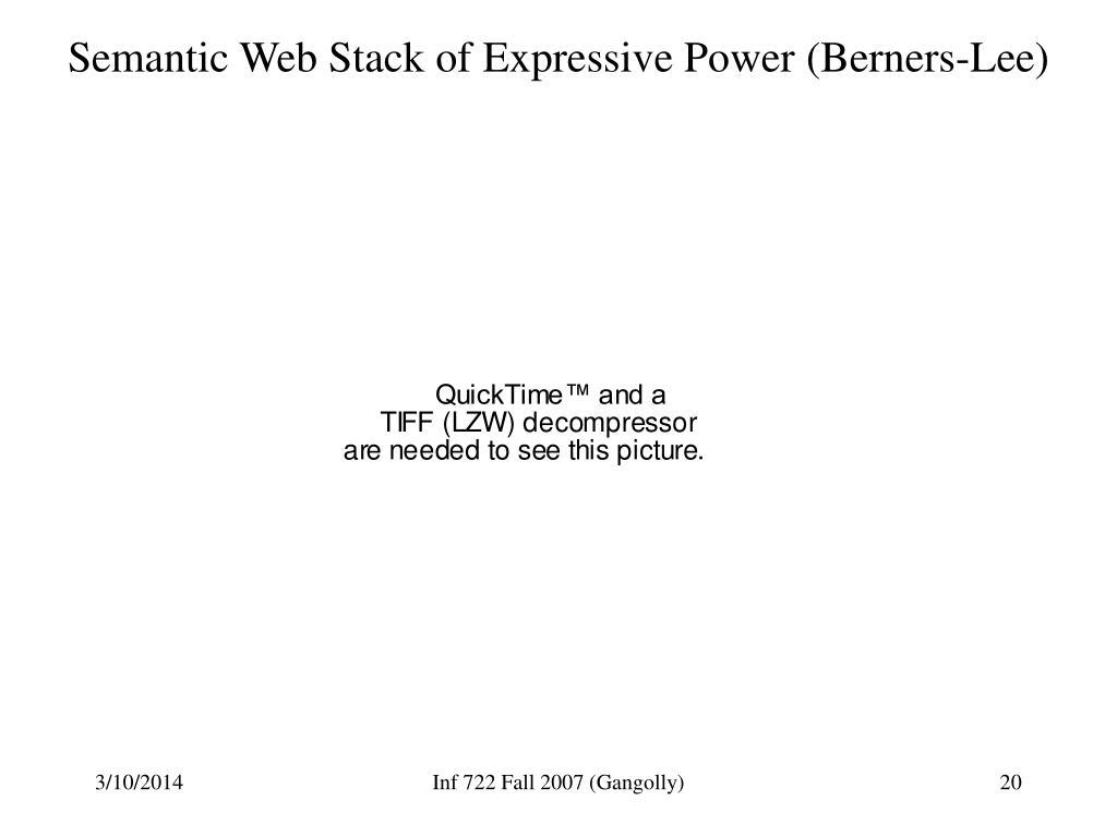 Semantic Web Stack of Expressive Power (Berners-Lee)