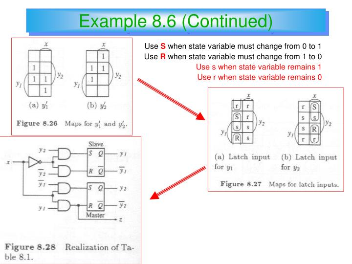 Example 8.6 (Continued)