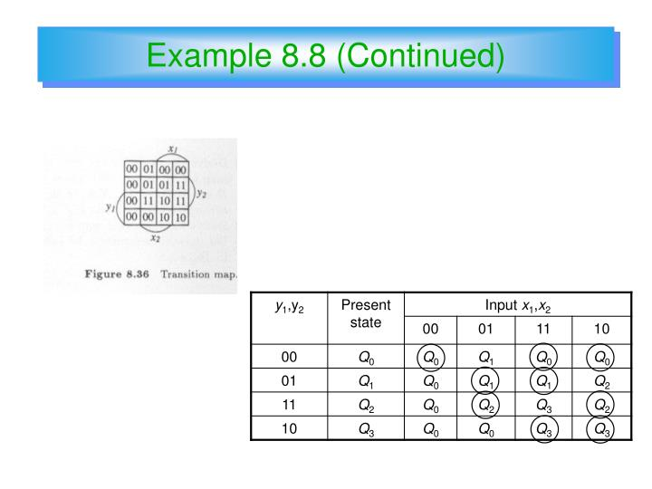Example 8.8 (Continued)