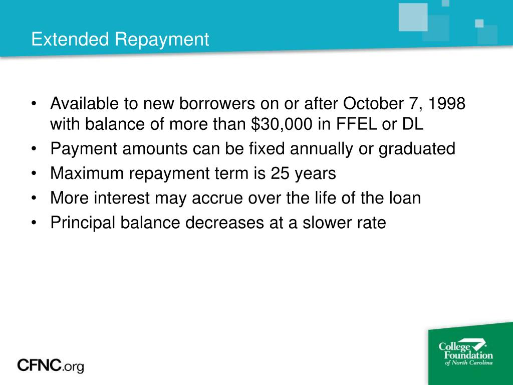 Extended Repayment
