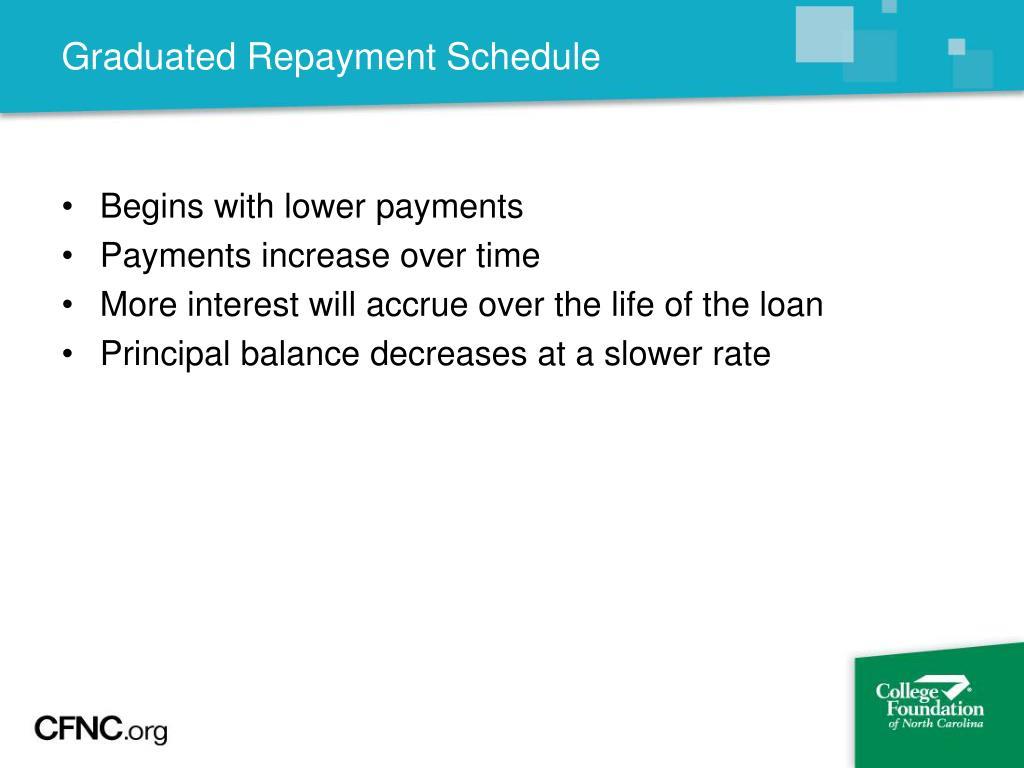 Graduated Repayment Schedule